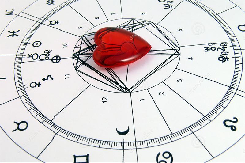 love-chart