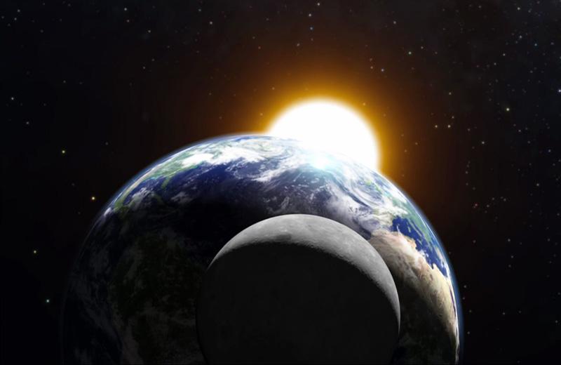 Mặt Trời, Mặt Trăng, và Cung Mọc trong bản đồ sao